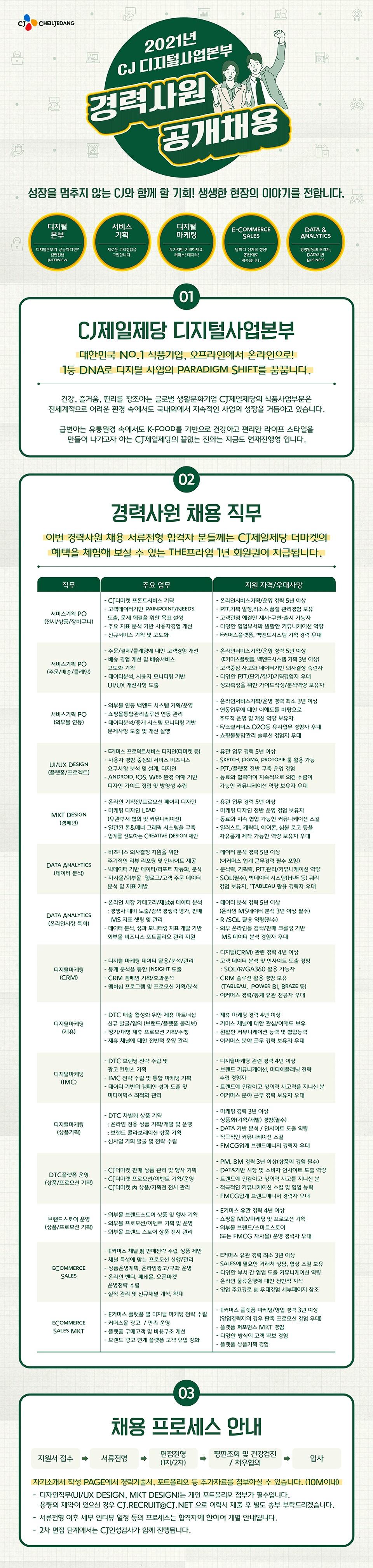 2021년 CJ 디지털사업본부 경력사원 공개채용